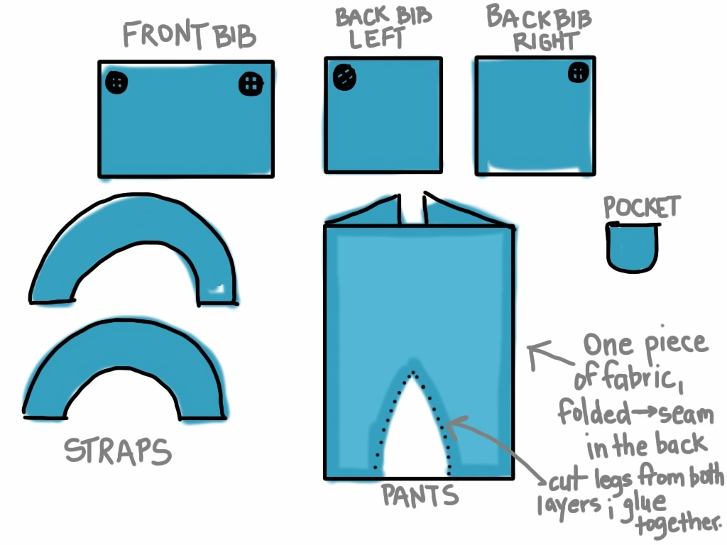 overalls-diagram-boy